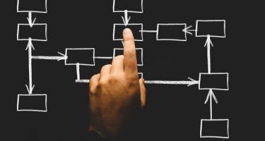 How to Form an Ohio Limited Liability Company